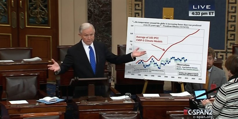 Sen. Jeff Sessions (R-Ala.) shows inaccuracy of global warming predictions.