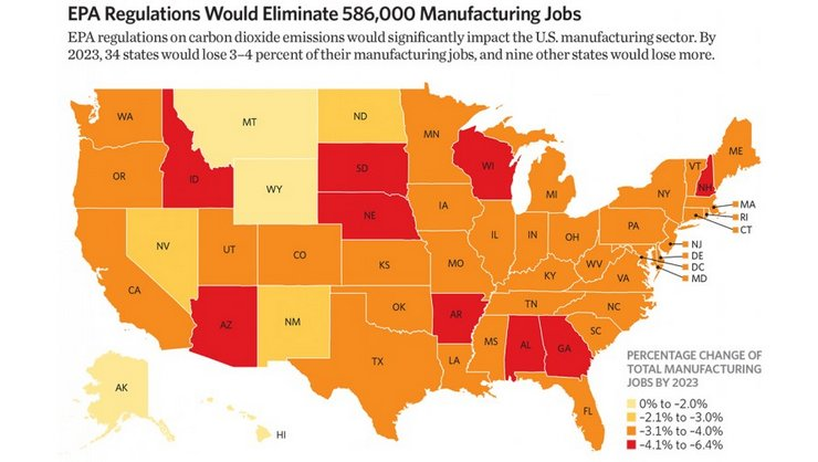 Loss of manufacturing jobs