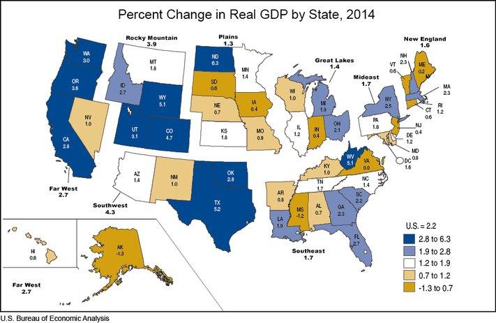 Real GDP 2014