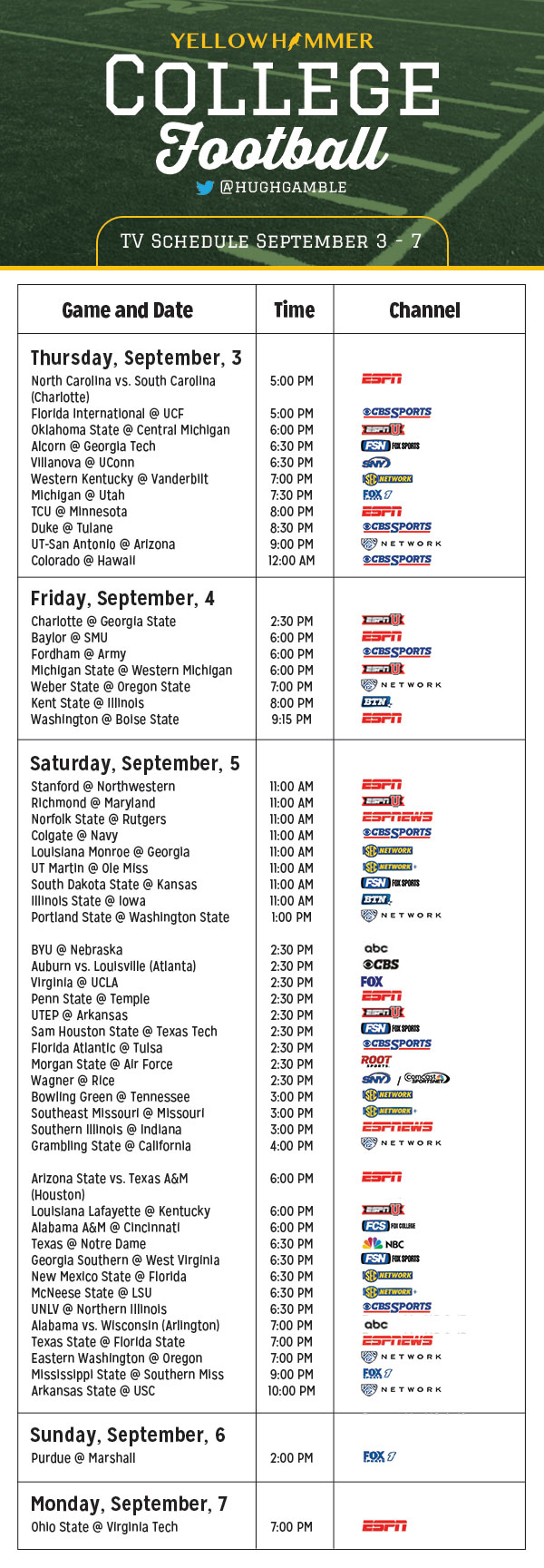 college games this week college tv football schedule