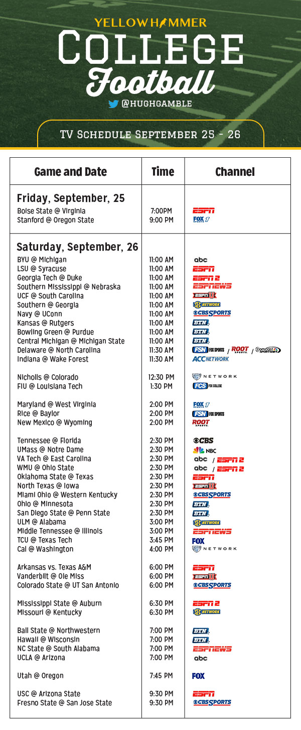 college football weekend ncaa football tv schedule