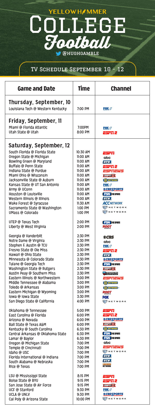 college football schedule saturday college football weekend