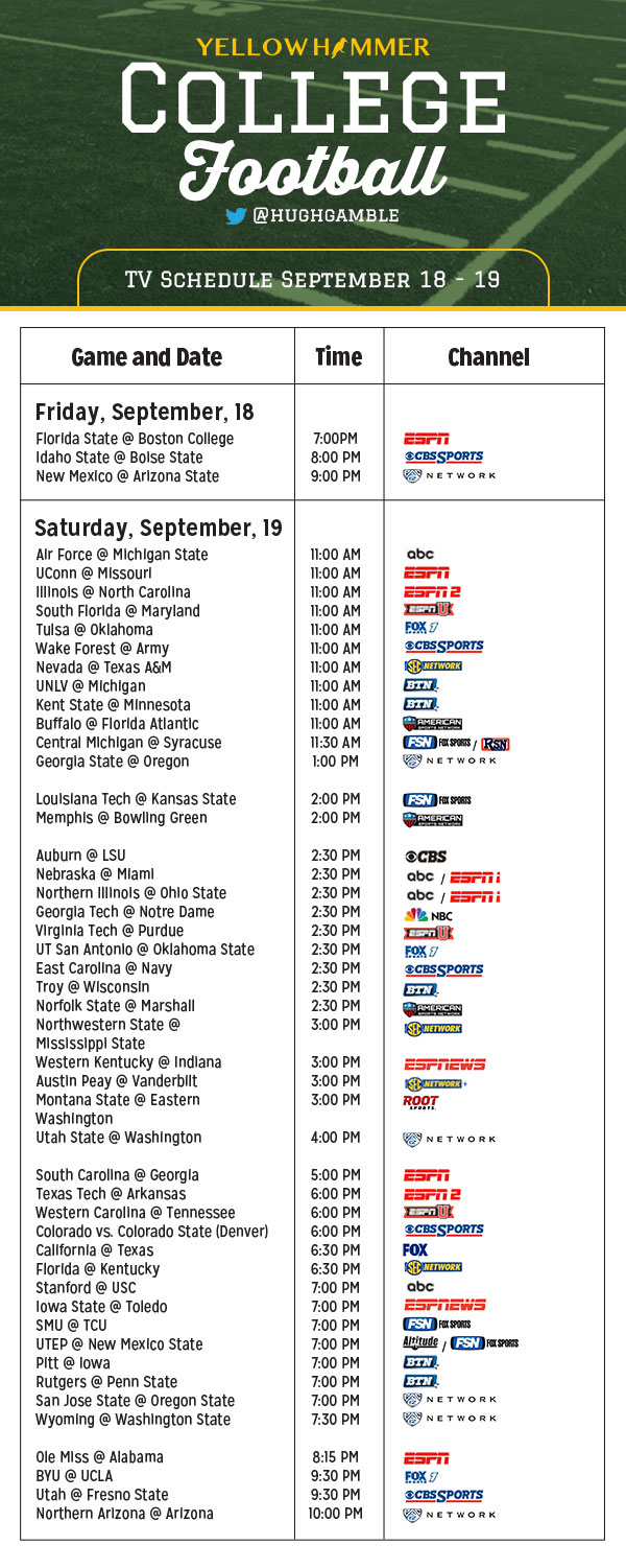 college football tv schedule archives - yellowhammer news