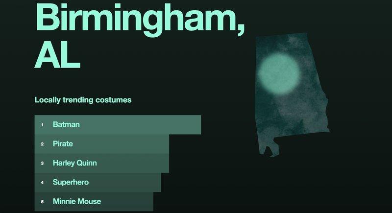 Birmingham Halloween costumes