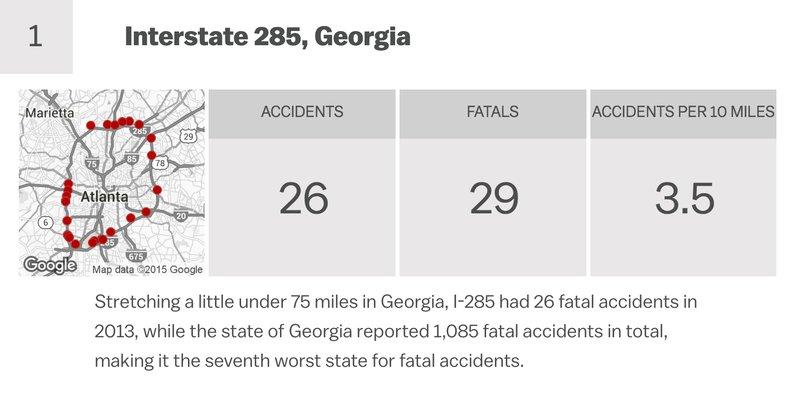 Georgia traffic