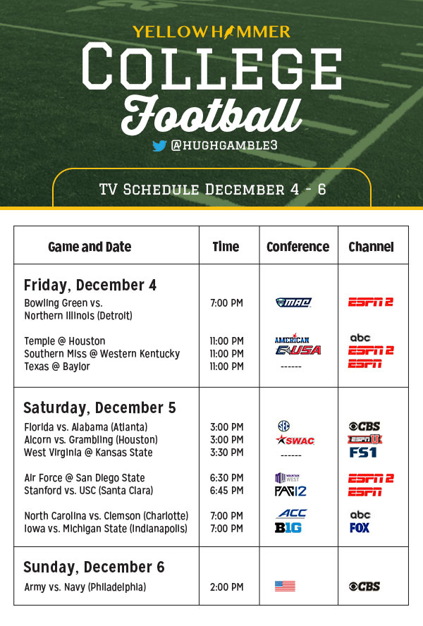 sat football schedule where is college championship game
