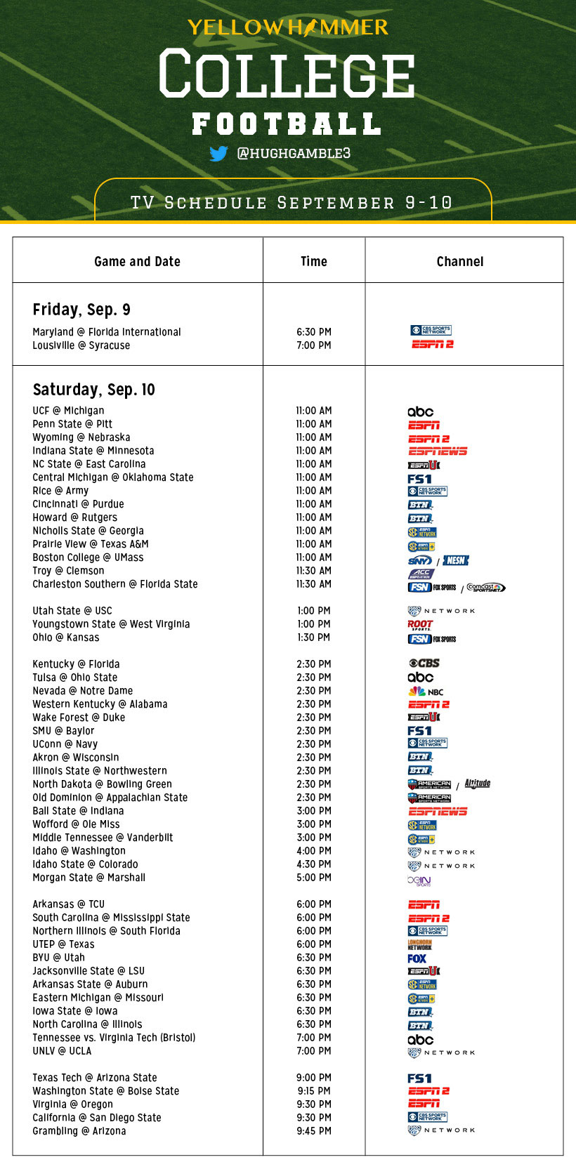 college football weekend schedule football blog