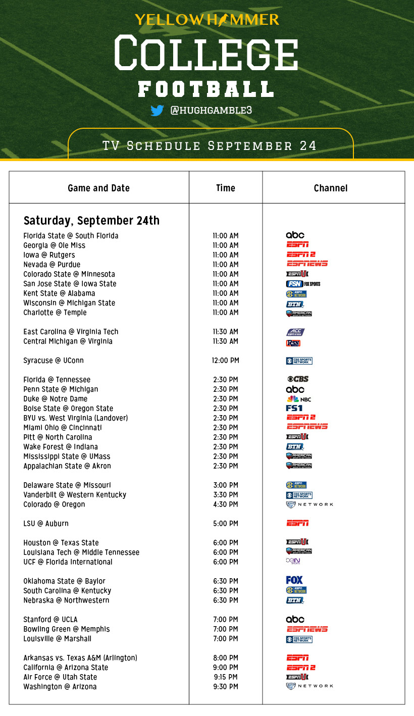 week-4-college-football-tv-schedule
