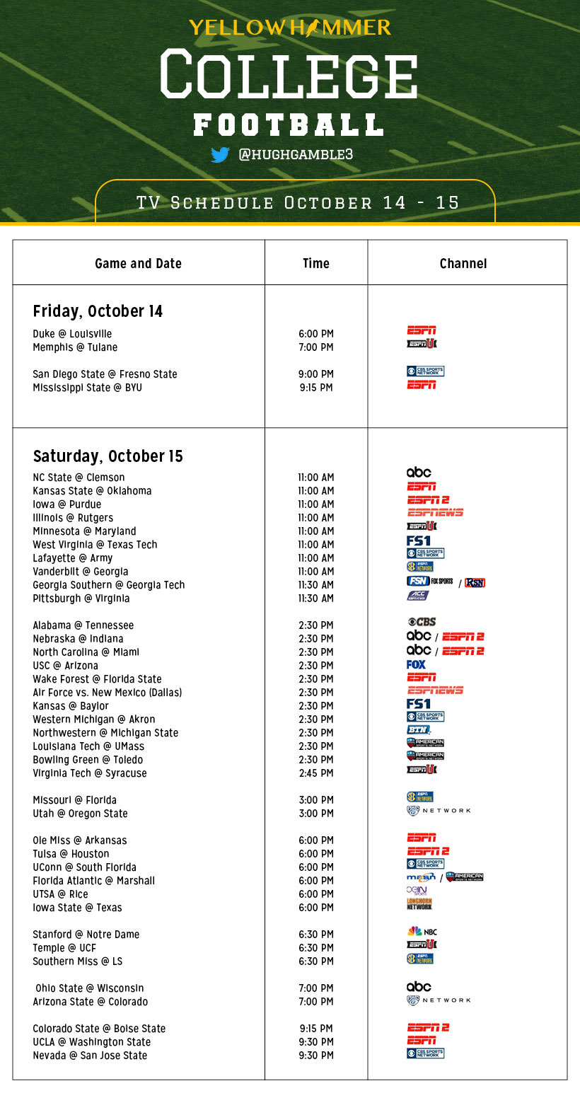 college football week 7 schedule college football today tv