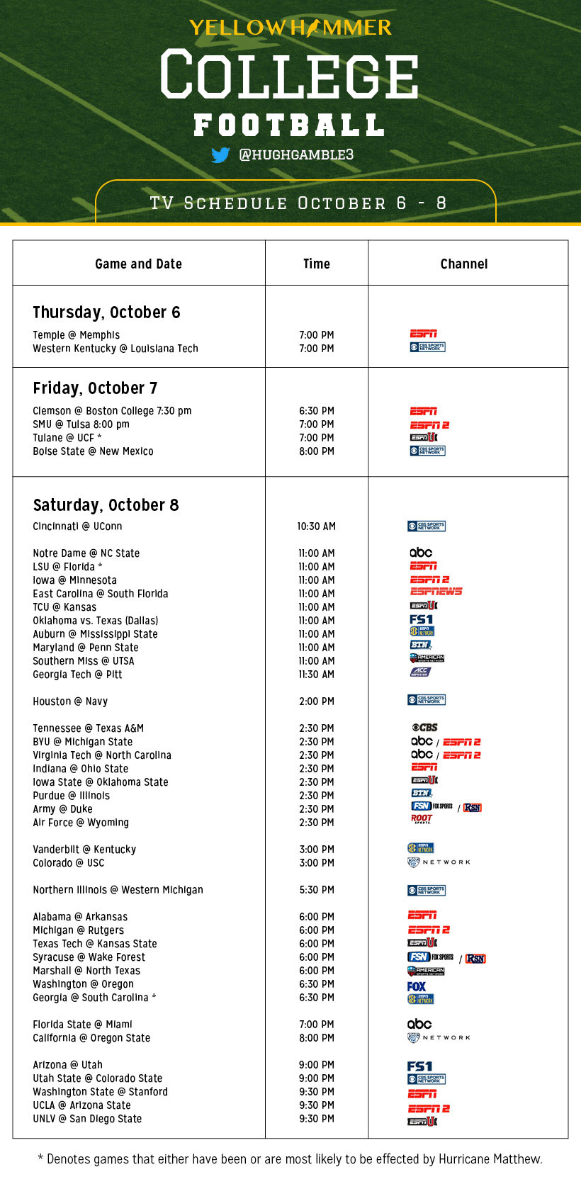 college football on tv tonight college schedule