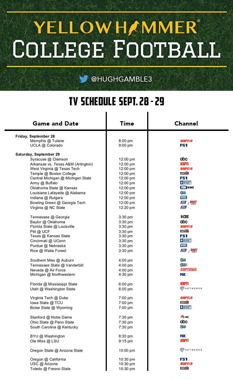 photo relating to Printable College Football Schedules identified as This weekends intensive school soccer Television set timetable