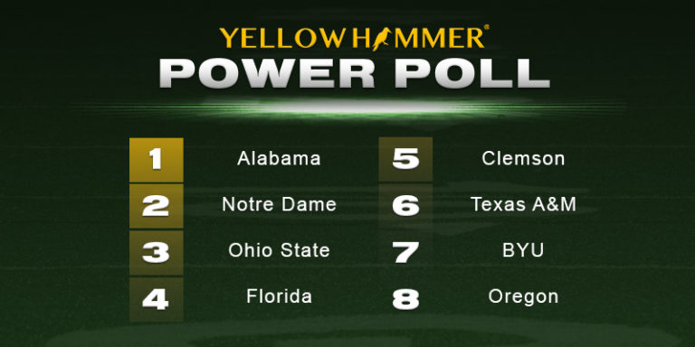 Crimson Tide continues to widen the gap between them and the field